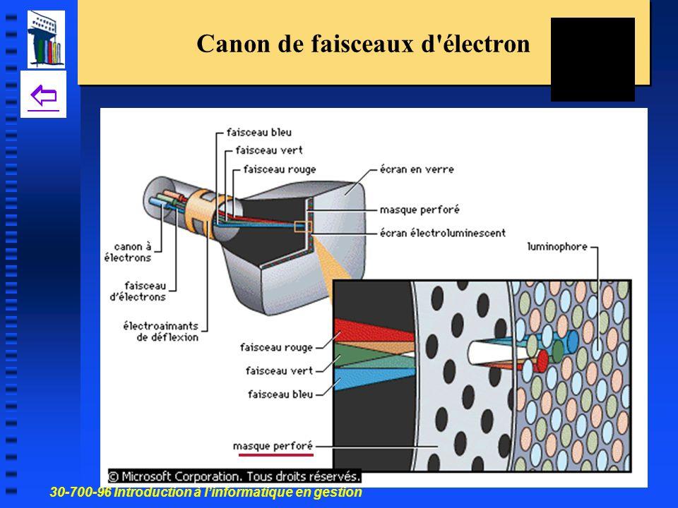 Canon de faisceaux d électron