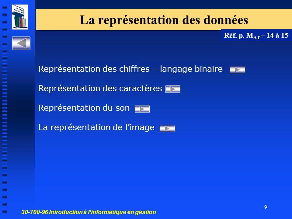 La représentation des données