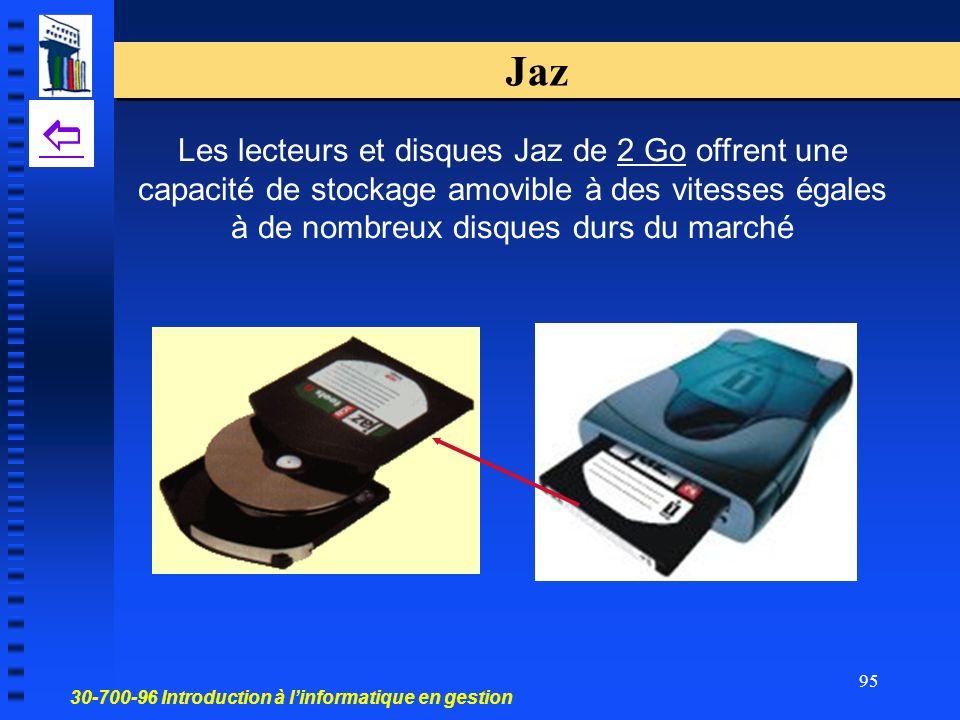 Jaz  Les lecteurs et disques Jaz de 2 Go offrent une capacité de stockage amovible à des vitesses égales à de nombreux disques durs du marché.