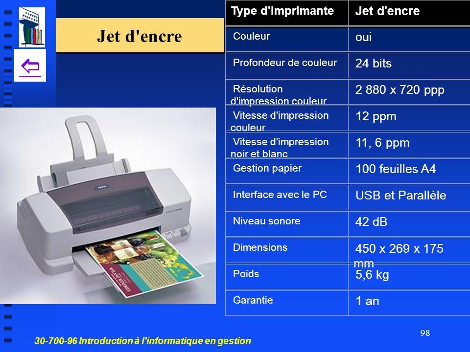  Jet d encre Type d imprimante Couleur Profondeur de couleur