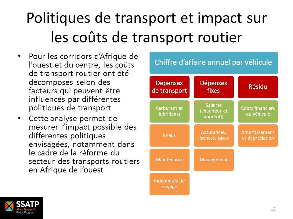Politiques de transport et impact sur les coûts de transport routier
