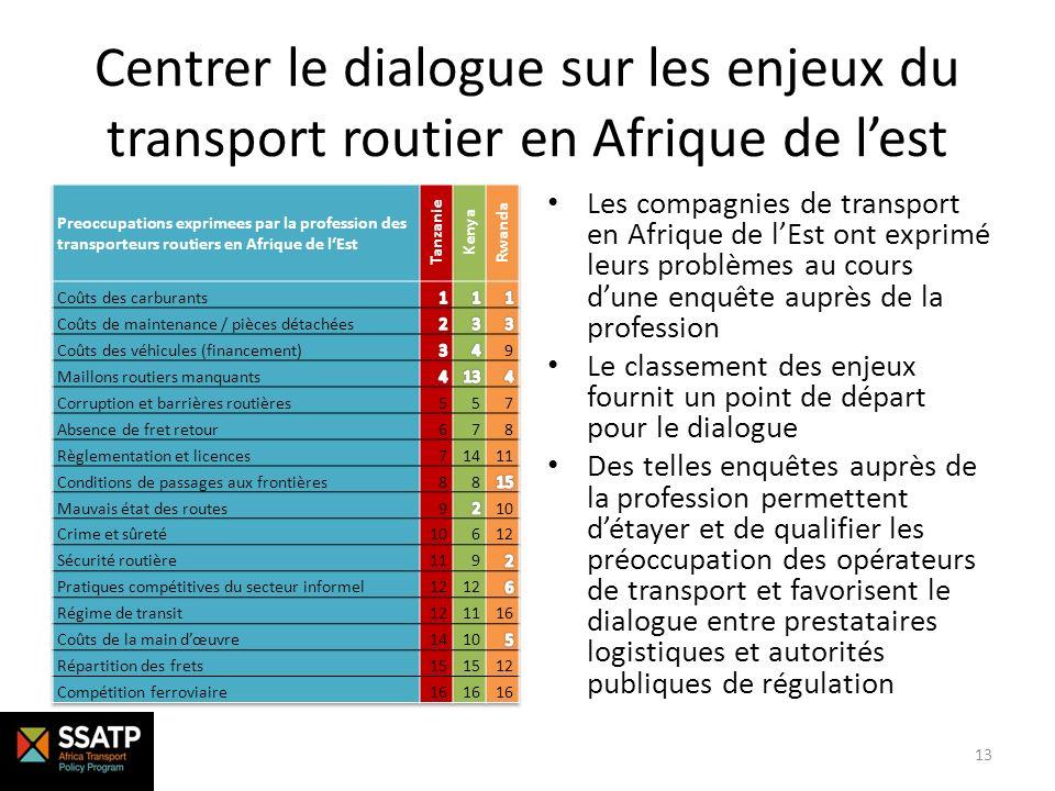 Centrer le dialogue sur les enjeux du transport routier en Afrique de l'est