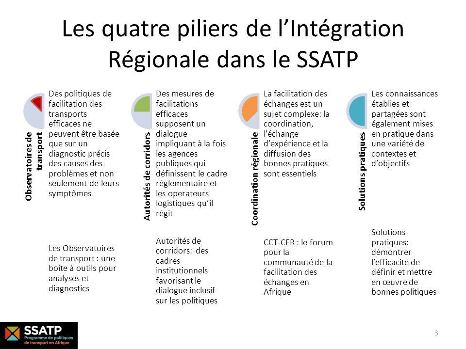 Les quatre piliers de l'Intégration Régionale dans le SSATP