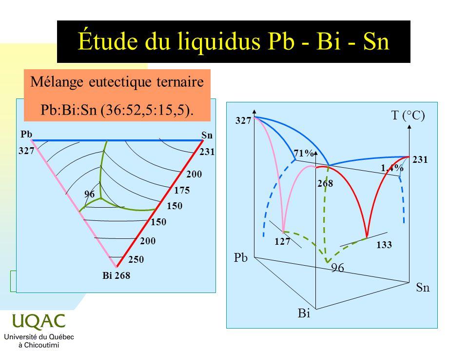 Étude du liquidus Pb - Bi - Sn
