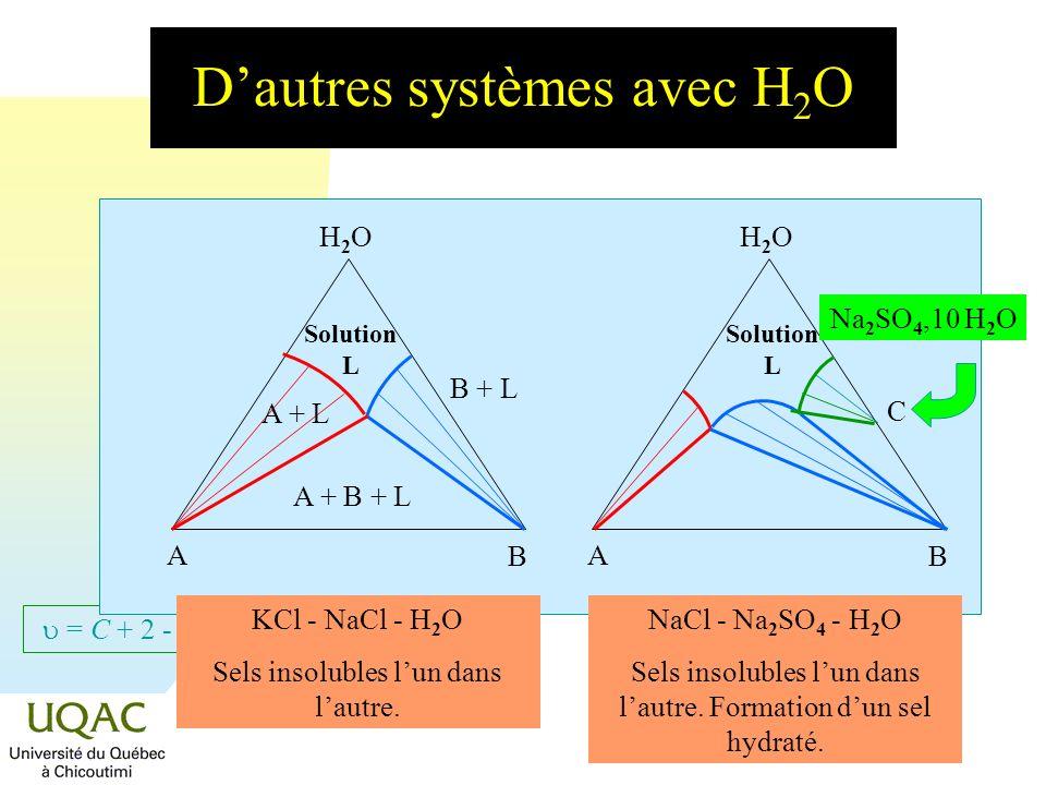 D'autres systèmes avec H2O