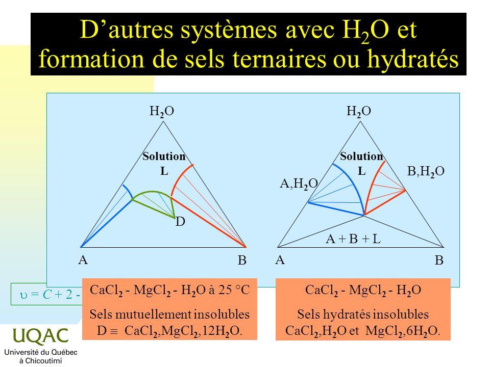 D'autres systèmes avec H2O et formation de sels ternaires ou hydratés