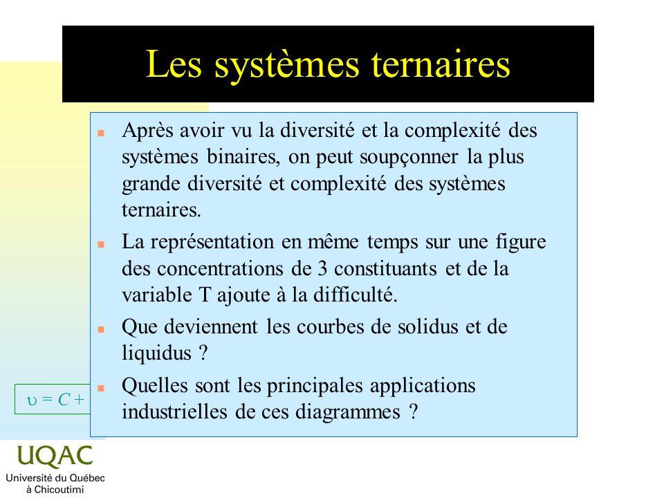 Les systèmes ternaires