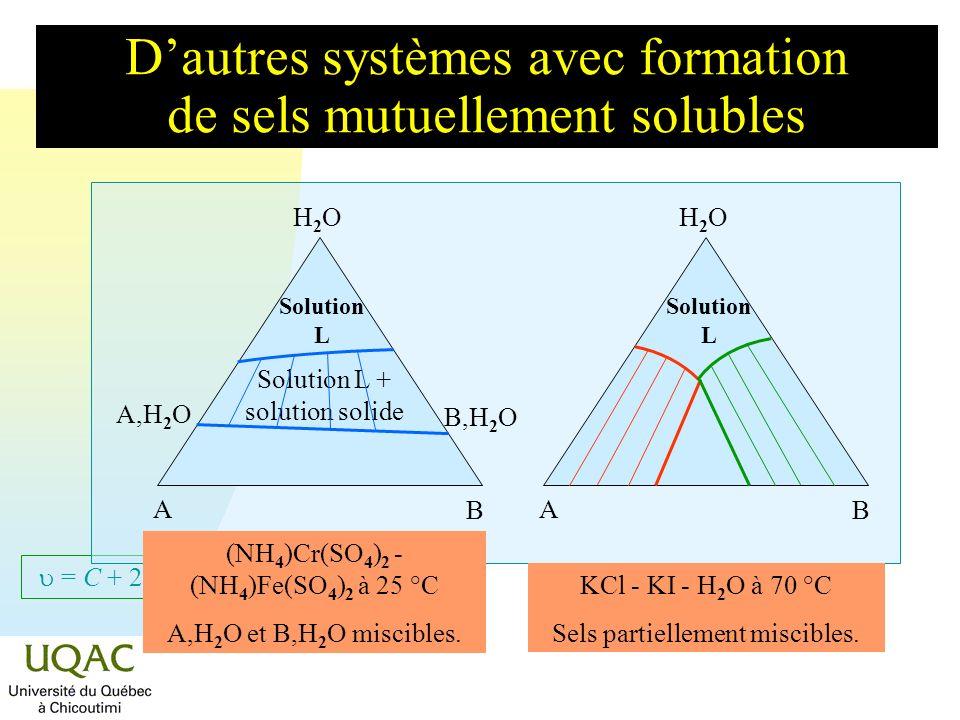 D'autres systèmes avec formation de sels mutuellement solubles