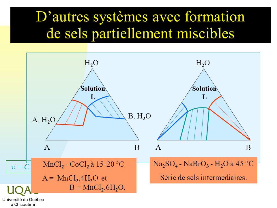 D'autres systèmes avec formation de sels partiellement miscibles