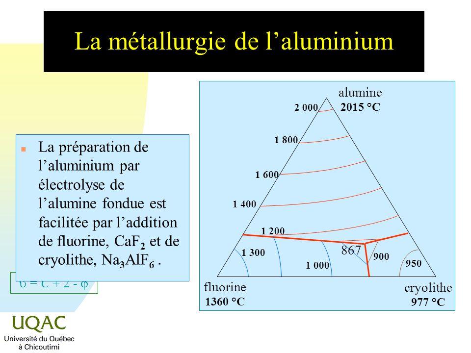 La métallurgie de l'aluminium