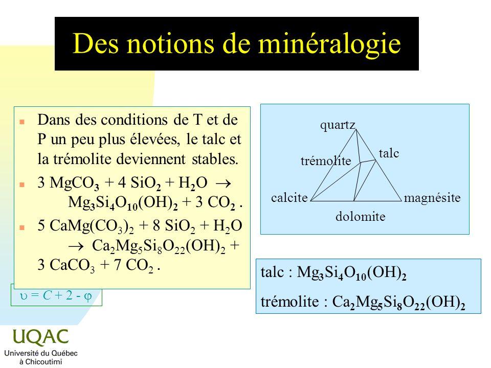 Des notions de minéralogie
