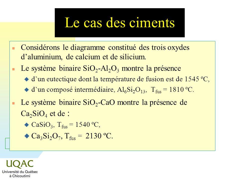Le cas des ciments Considérons le diagramme constitué des trois oxydes d'aluminium, de calcium et de silicium.