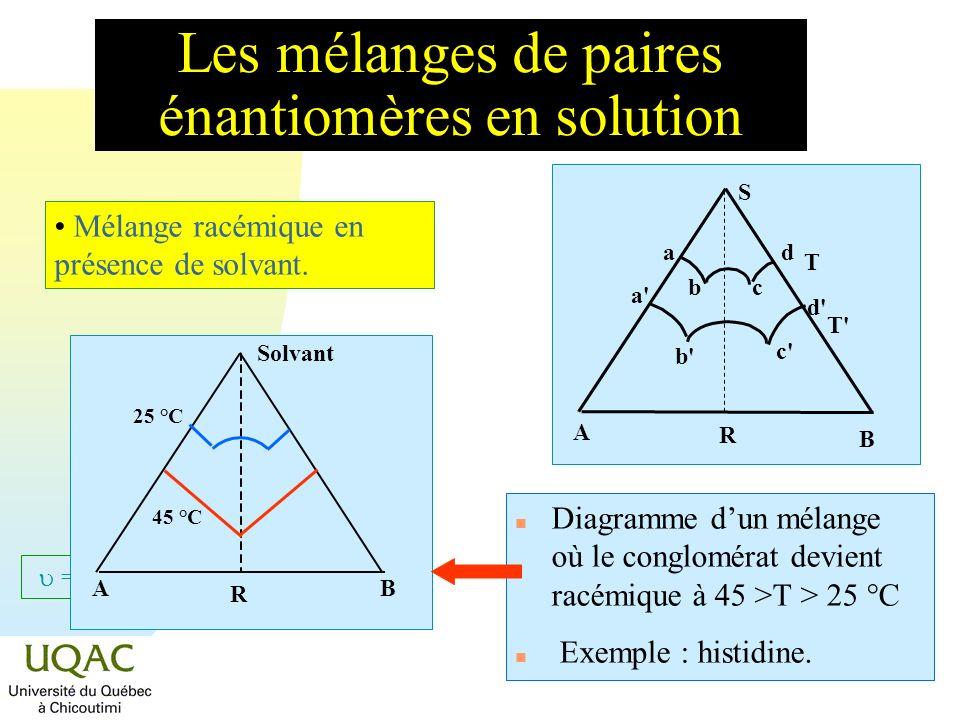 Les mélanges de paires énantiomères en solution