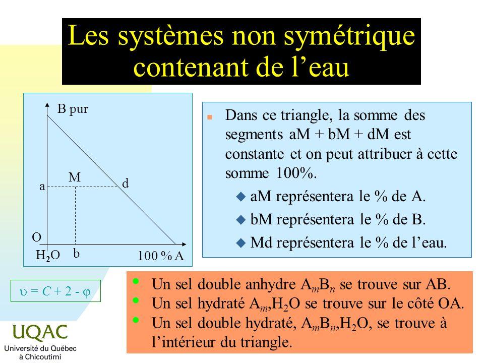Les systèmes non symétrique contenant de l'eau