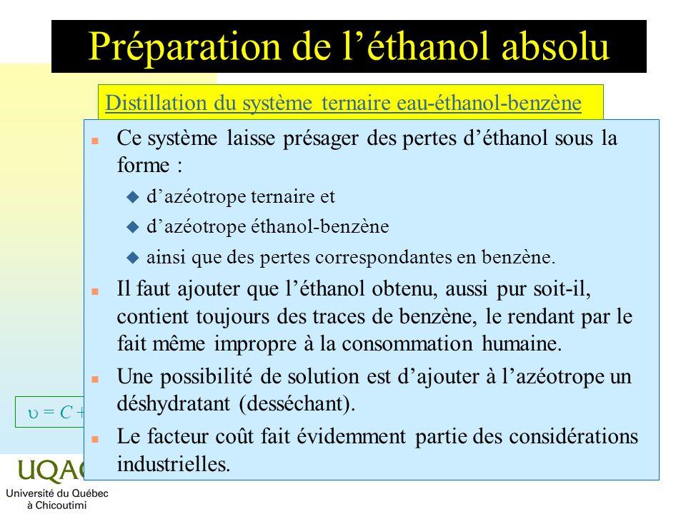 Préparation de l'éthanol absolu