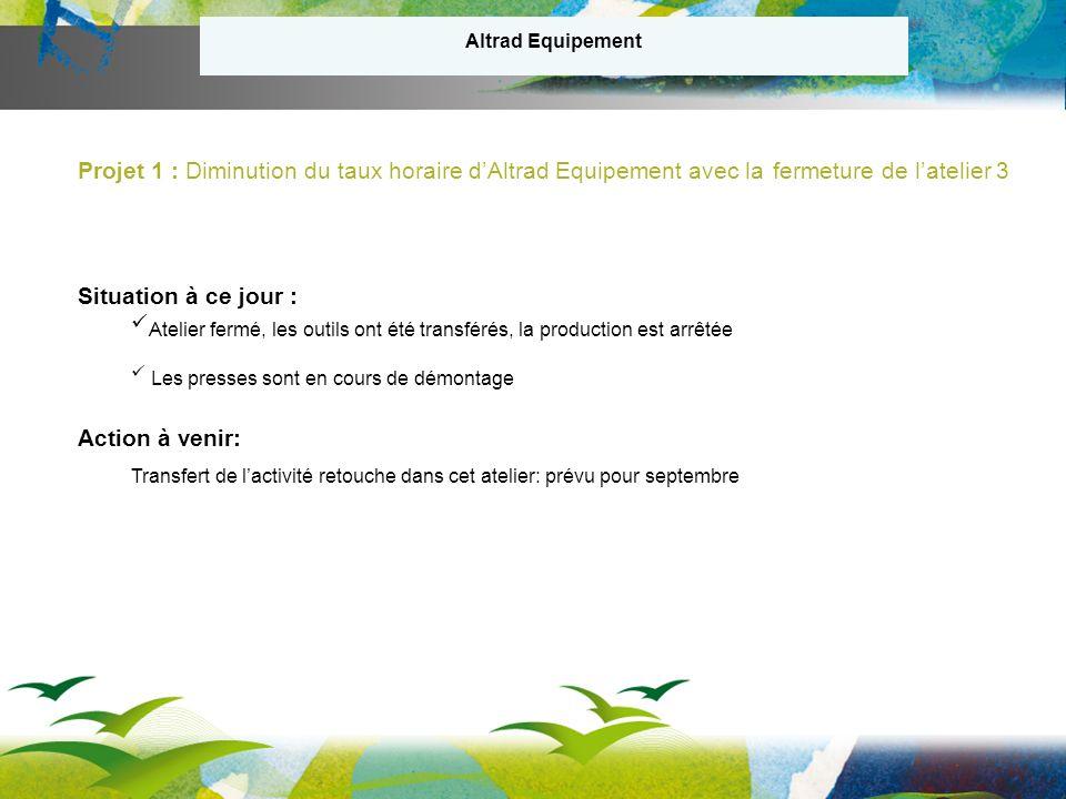 Altrad Equipement Projet 1 : Diminution du taux horaire d'Altrad Equipement avec la fermeture de l'atelier 3.