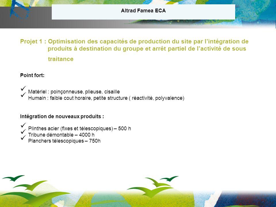 Altrad Famea ECA Projet 1 : Optimisation des capacités de production du site par l'intégration de.