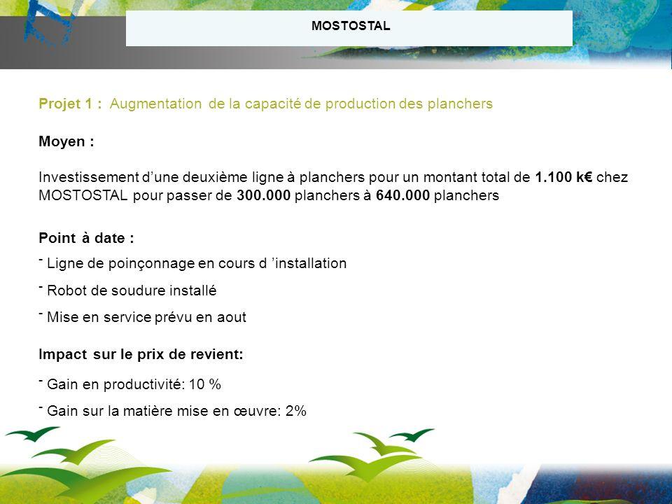 Projet 1 : Augmentation de la capacité de production des planchers