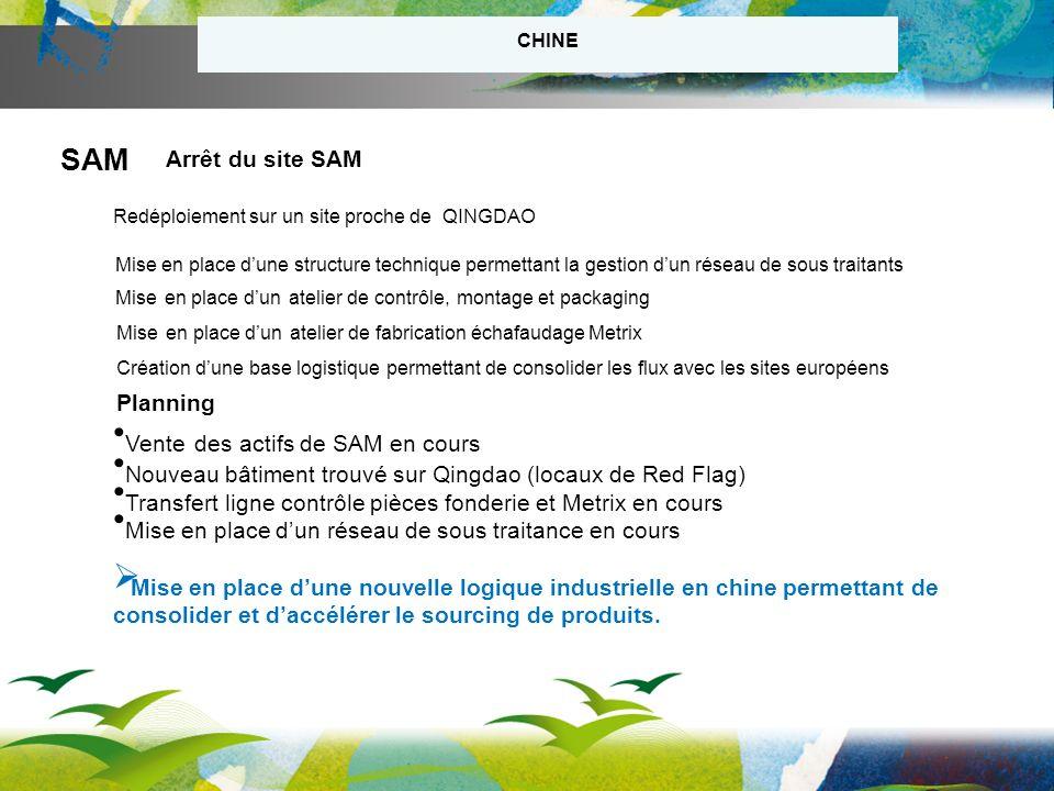 SAM Arrêt du site SAM Redéploiement sur un site proche de QINGDAO