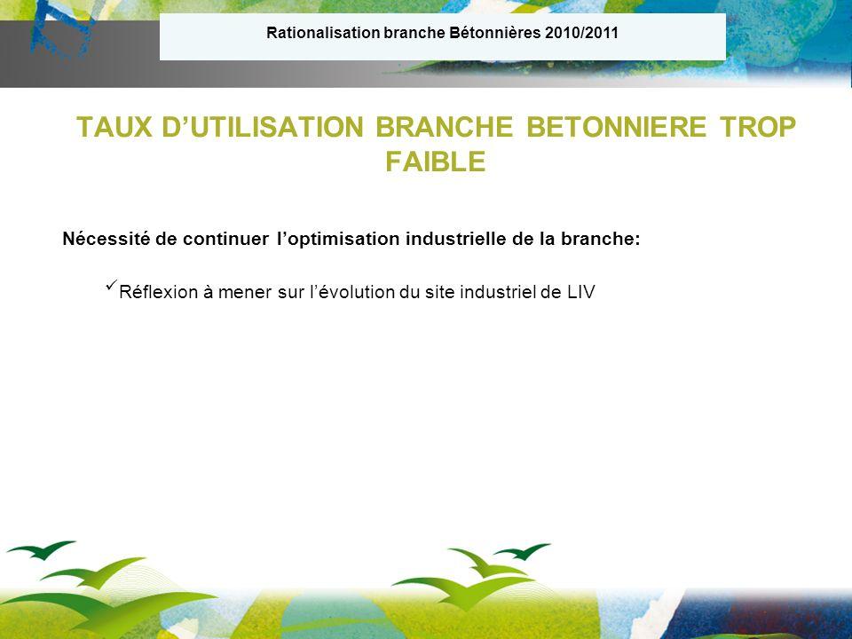 TAUX D'UTILISATION BRANCHE BETONNIERE TROP FAIBLE
