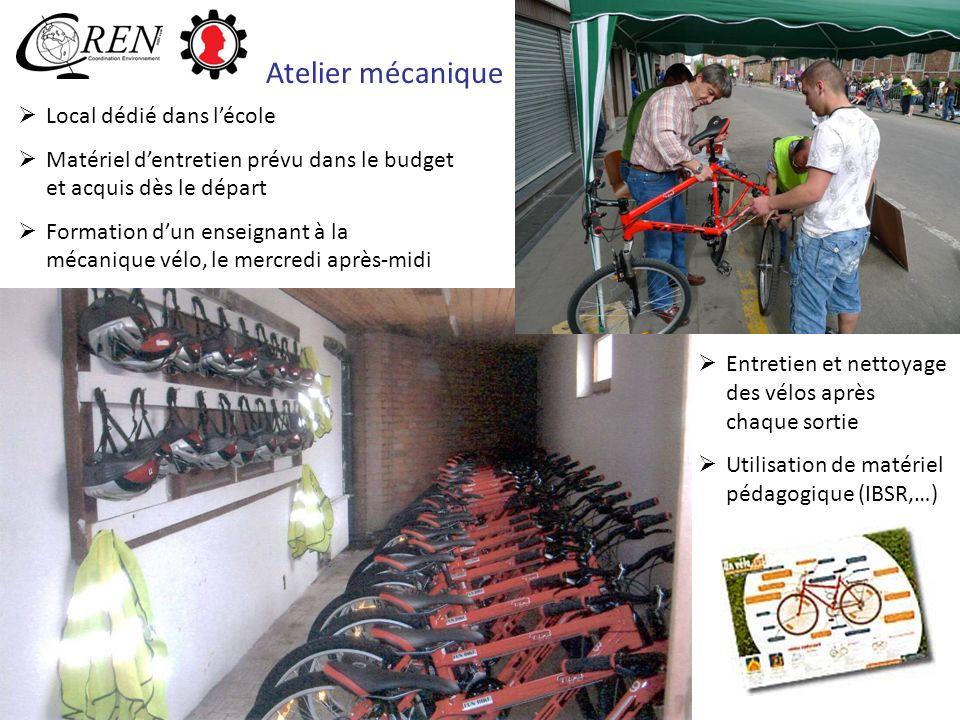 Atelier mécanique Local dédié dans l'école