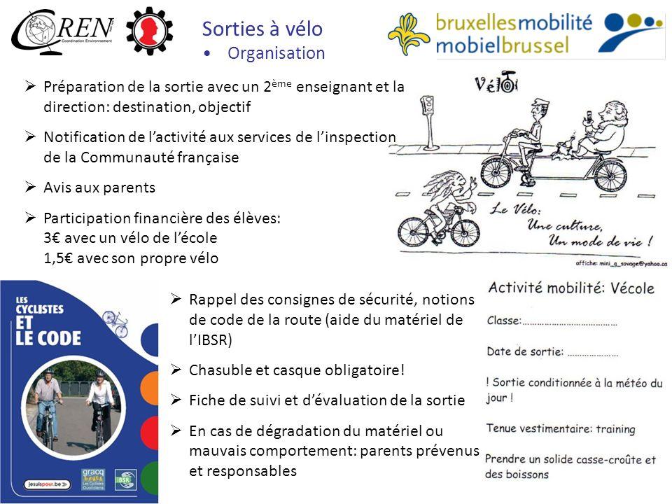 Sorties à vélo Organisation
