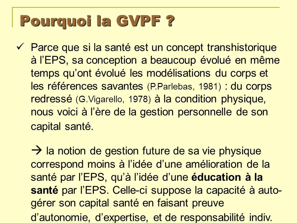 Pourquoi la GVPF