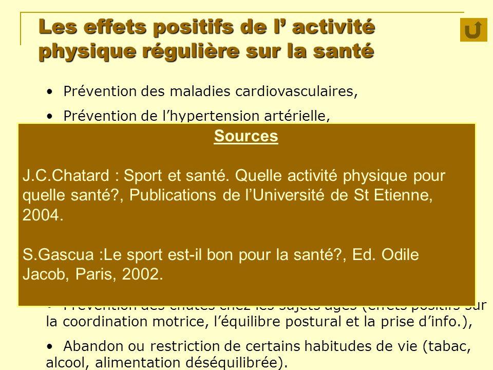 Les effets positifs de l' activité physique régulière sur la santé