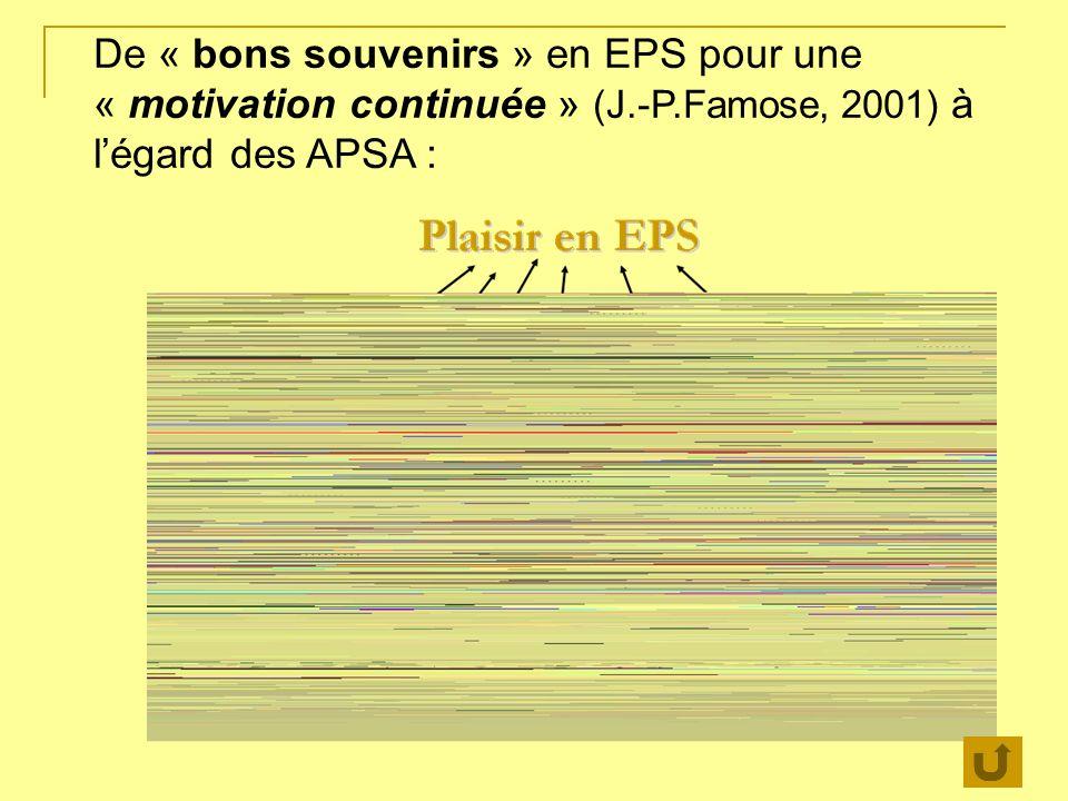 De « bons souvenirs » en EPS pour une « motivation continuée » (J. -P