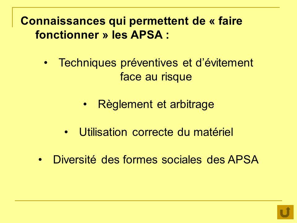 Connaissances qui permettent de « faire fonctionner » les APSA :