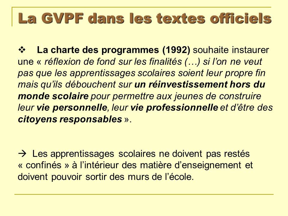 La GVPF dans les textes officiels