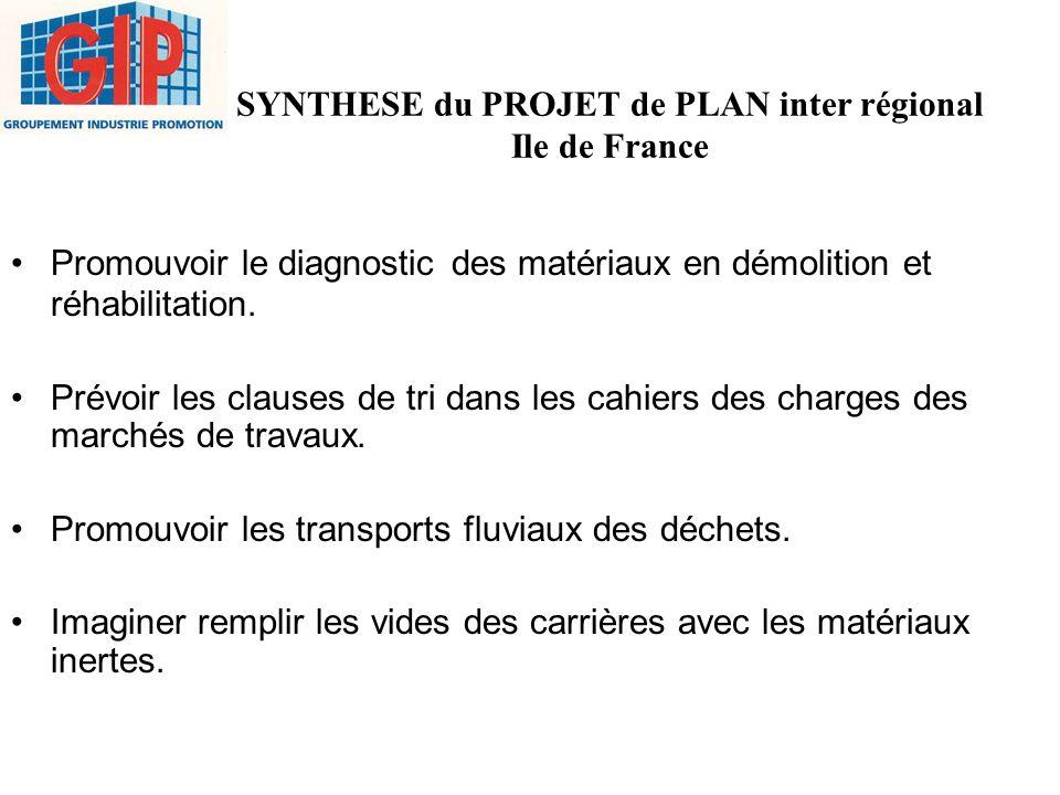 SYNTHESE du PROJET de PLAN inter régional Ile de France
