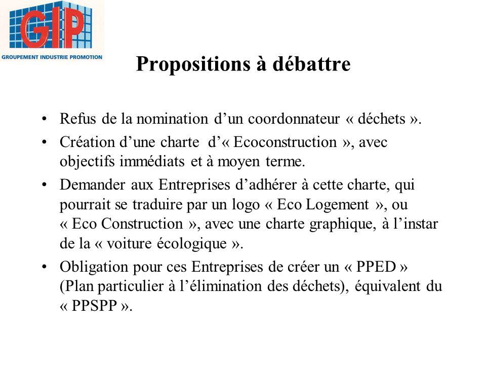 Propositions à débattre