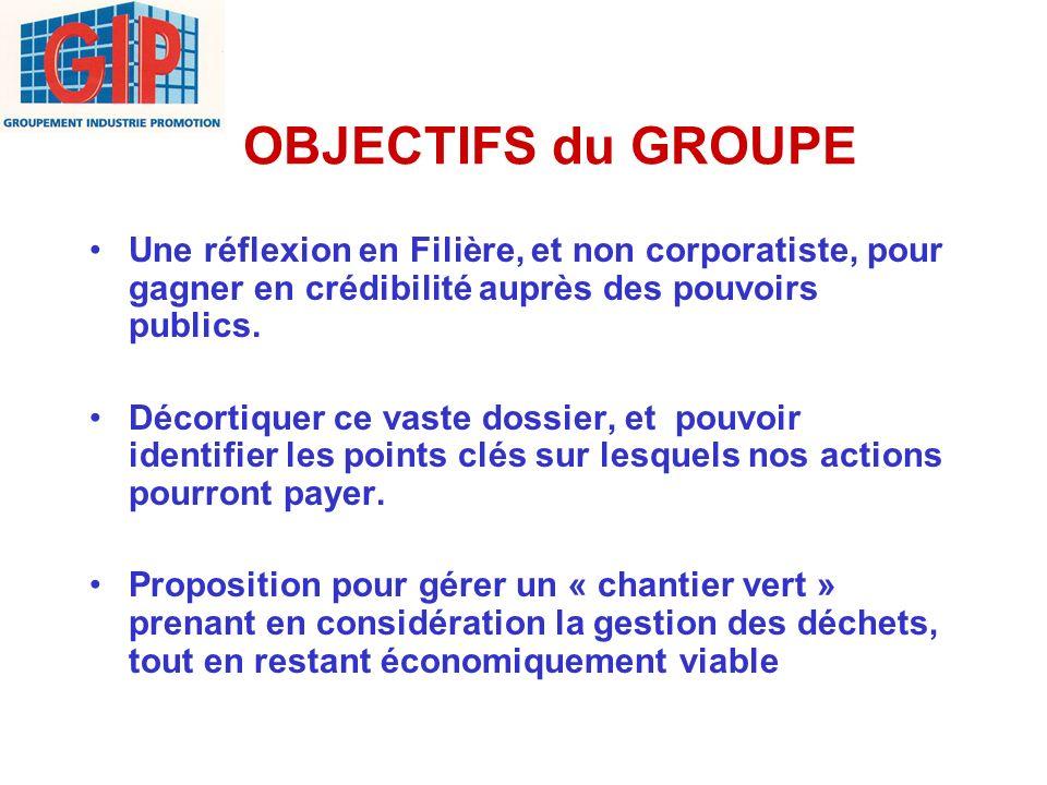 OBJECTIFS du GROUPE Une réflexion en Filière, et non corporatiste, pour gagner en crédibilité auprès des pouvoirs publics.