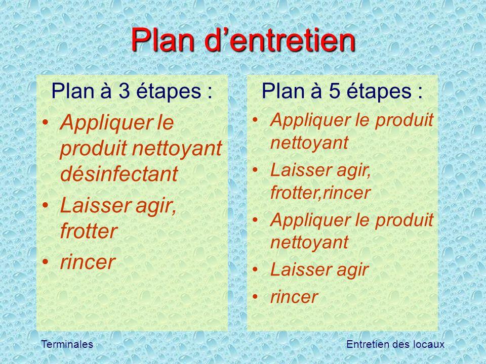 Plan d'entretien Plan à 3 étapes :