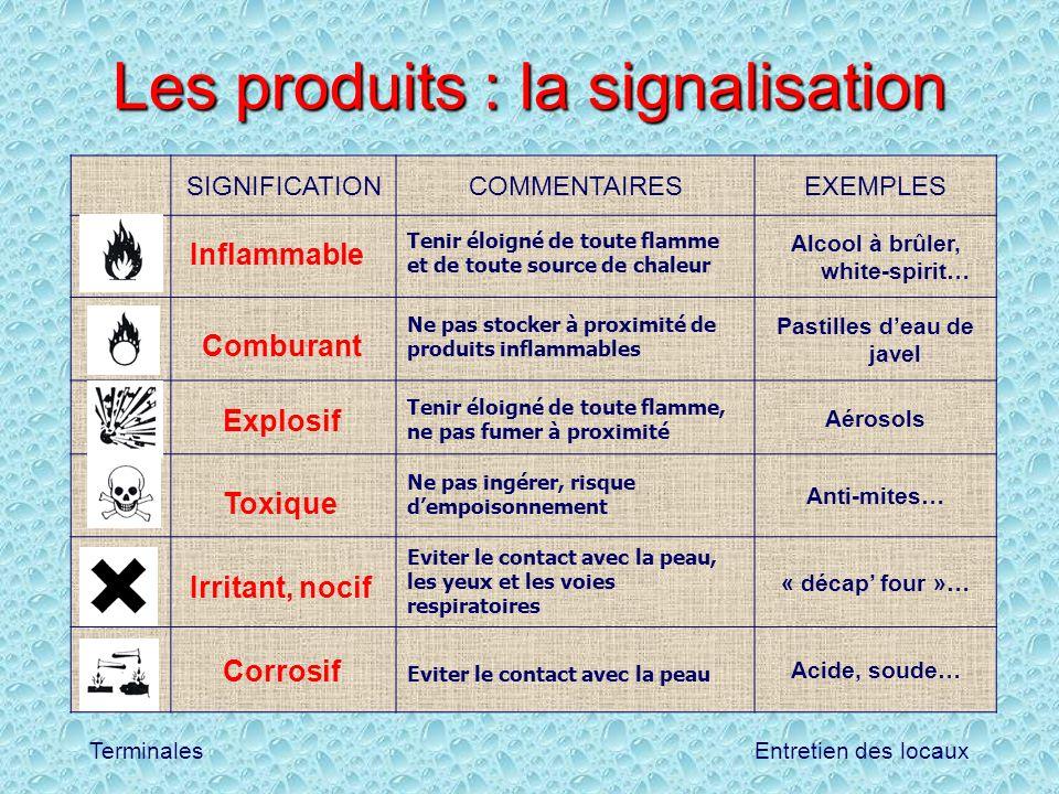 Les produits : la signalisation