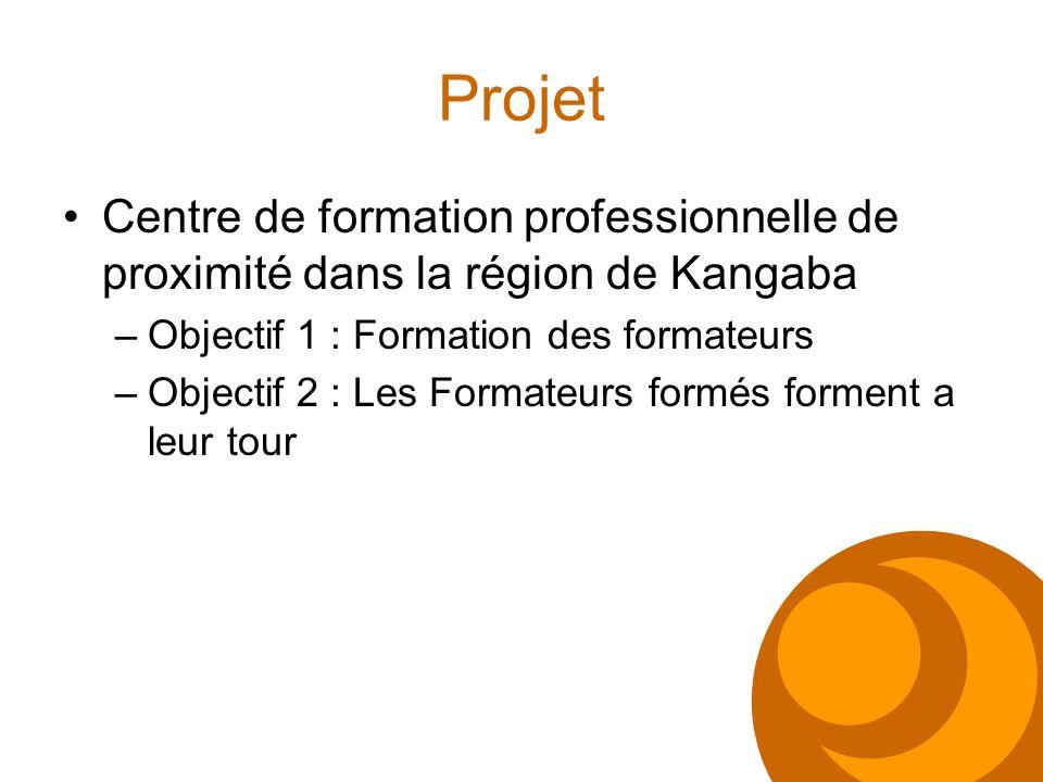 Projet Centre de formation professionnelle de proximité dans la région de Kangaba. Objectif 1 : Formation des formateurs.