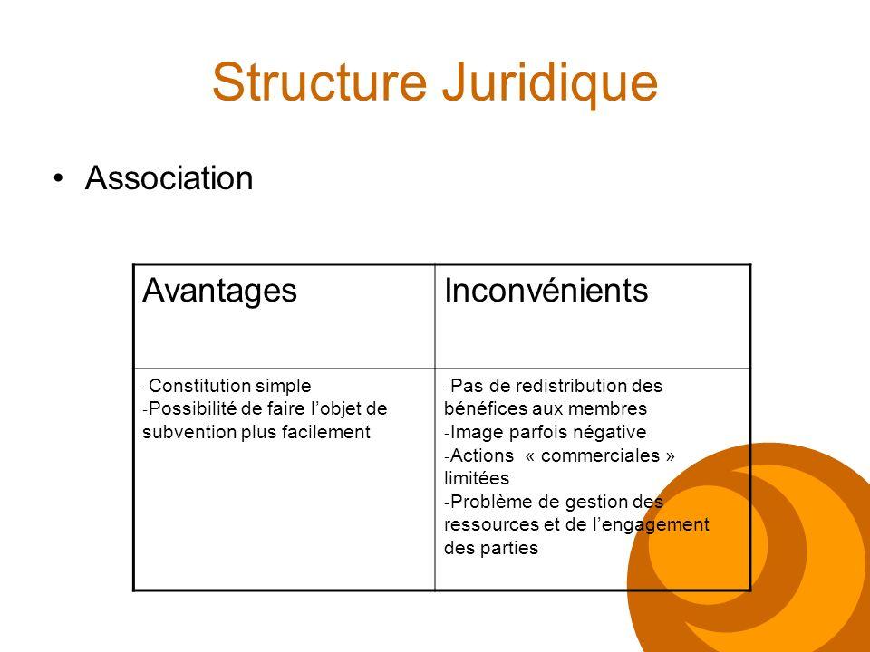 Structure Juridique Association Avantages Inconvénients