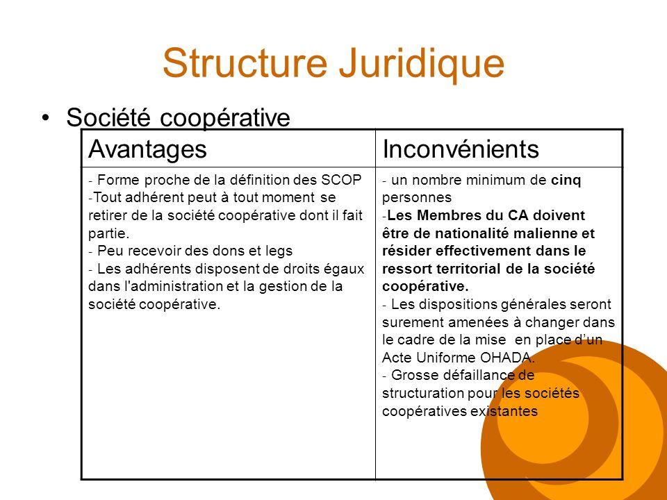 Structure Juridique Société coopérative Avantages Inconvénients