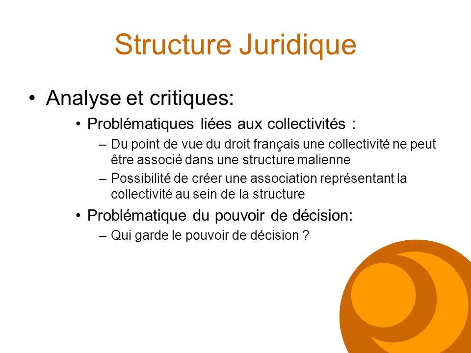 Structure Juridique Analyse et critiques: