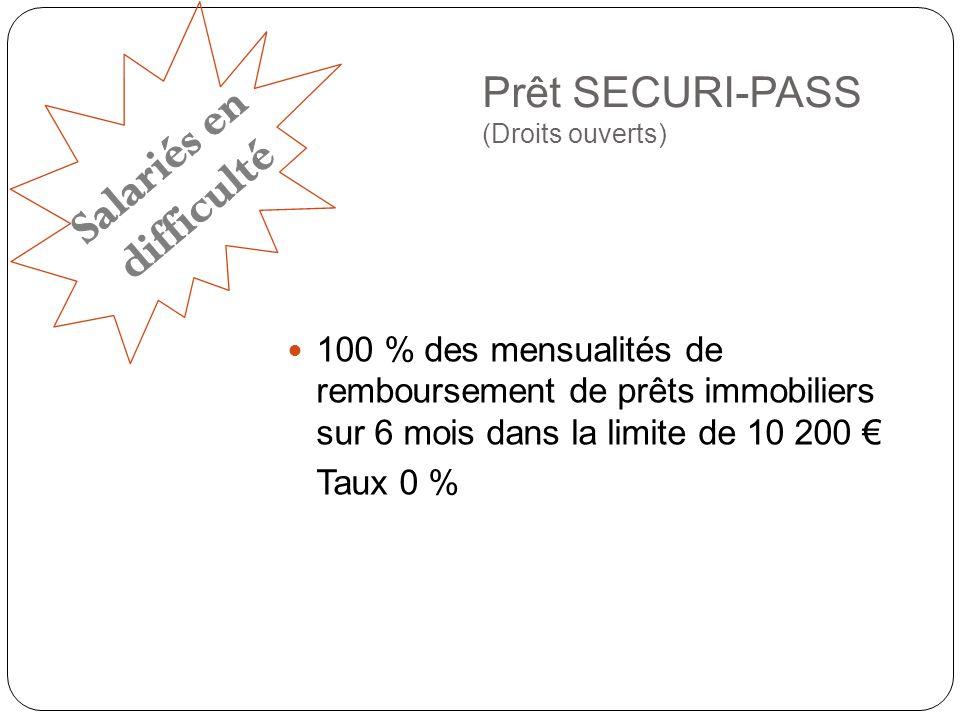 Prêt SECURI-PASS (Droits ouverts)