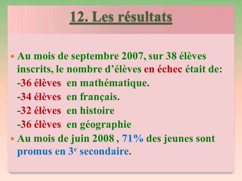 12. Les résultats Au mois de septembre 2007, sur 38 élèves inscrits, le nombre d'élèves en échec était de: