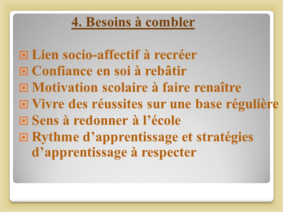 4. Besoins à combler Lien socio-affectif à recréer. Confiance en soi à rebâtir. Motivation scolaire à faire renaître.