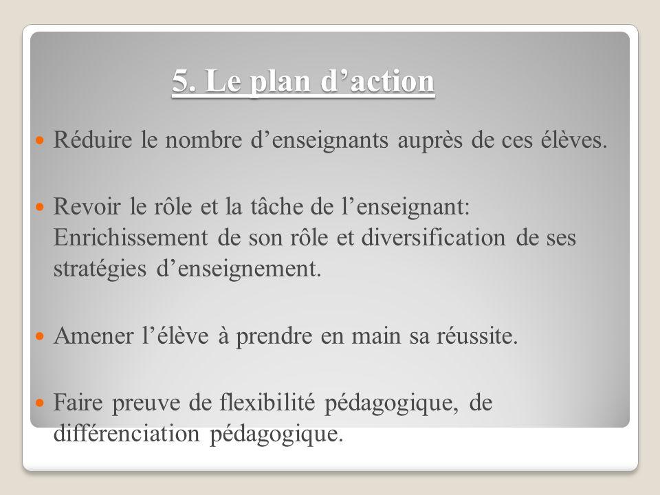 5. Le plan d'action Réduire le nombre d'enseignants auprès de ces élèves.