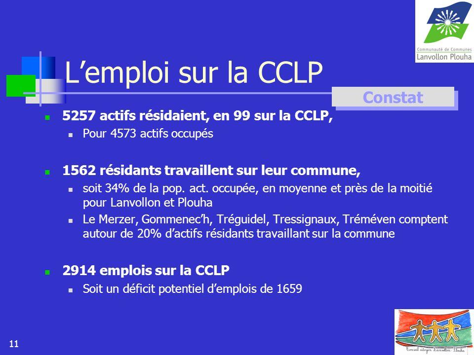 L'emploi sur la CCLP Constat
