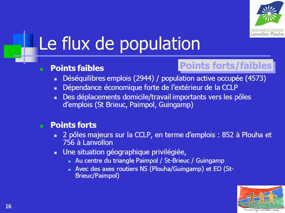 Le flux de population Points forts/faibles Points faibles Points forts
