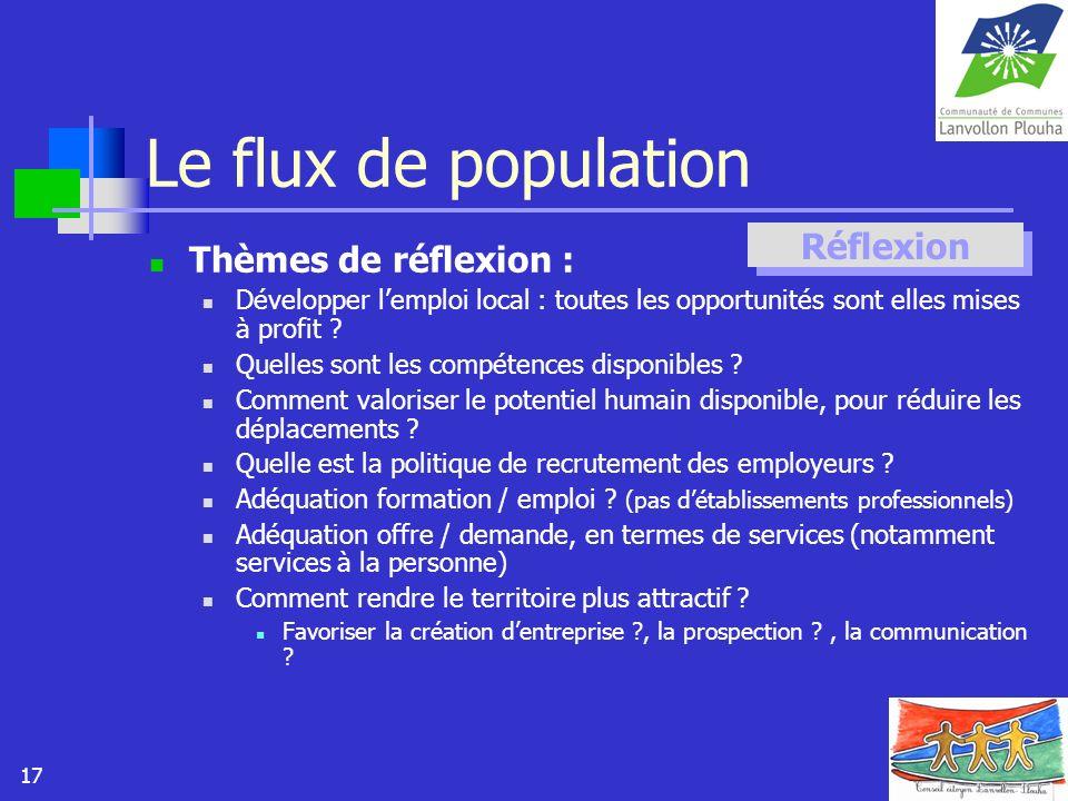 Le flux de population Réflexion Thèmes de réflexion :