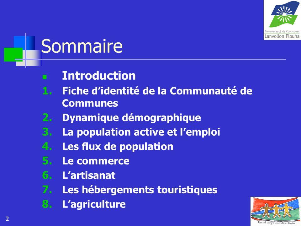 Sommaire Introduction Fiche d'identité de la Communauté de Communes