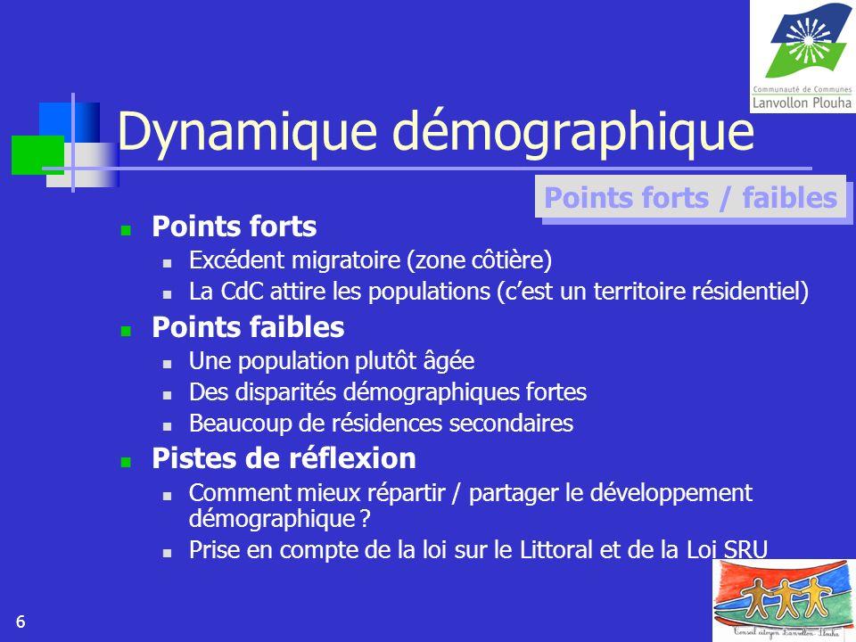 Dynamique démographique