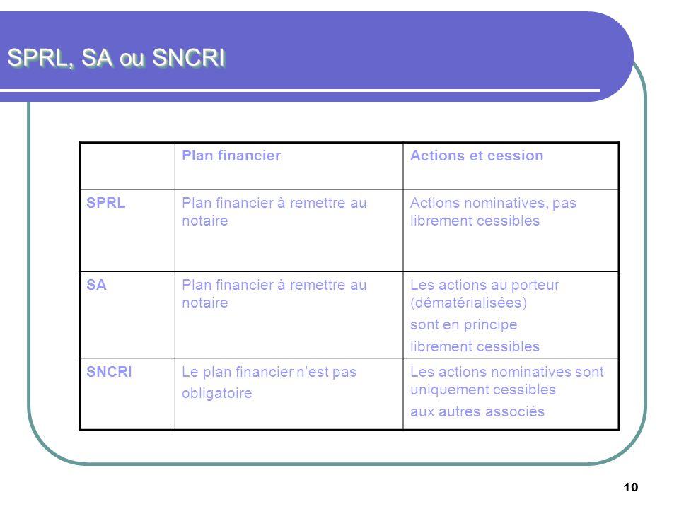 SPRL, SA ou SNCRI Plan financier Actions et cession SPRL